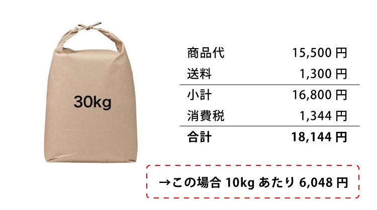 米袋30kg送料例